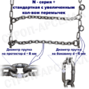ЦП-9,00-20 (260x508)/ «Лесенка» / N-series plus