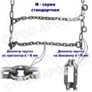 ЦП-315/80 R22,5/ «Лесенка» / N-series