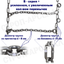 ЦП-245/70 R17,5/ «Лесенка» / S-series plus