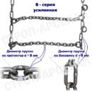 ЦП-315/80 R22,5/ «Лесенка» / S-series