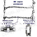 Цепи противоскольжения «Лесенка» / SS-series