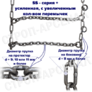 ЦП-295/80 R22.5/ «Лесенка» / SS-series plus