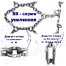 Цепи противоскольжения «Сота» / SS-series